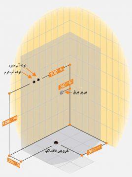 Persianstandard Enclosures Stalls Arisa2 268x358 - کابین سونا آریسا