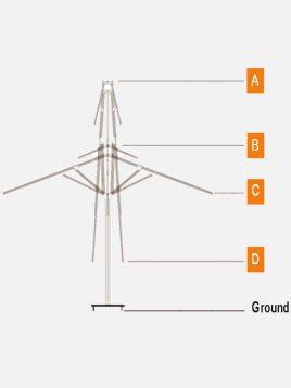 سایبان چتری تلسکوپی تکنو ویلا مدل VCP12